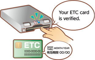 1. Image for: Make sure that your ETC card is properly inserted! Pay attention to the expiration date!