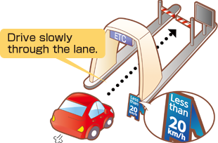 3. Image for: Insert at a speed of 20 km or slower!